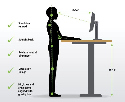 How To Determine Your Ideal Standing Desk Height