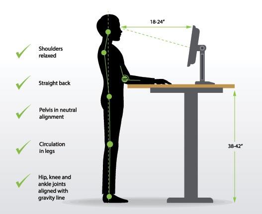 Step 1: Get Into Standing Desk Posture Images