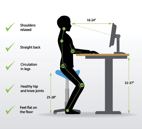 Phenomenal The Best Active Chairs And Stools For Standing Desks 2018 Download Free Architecture Designs Embacsunscenecom